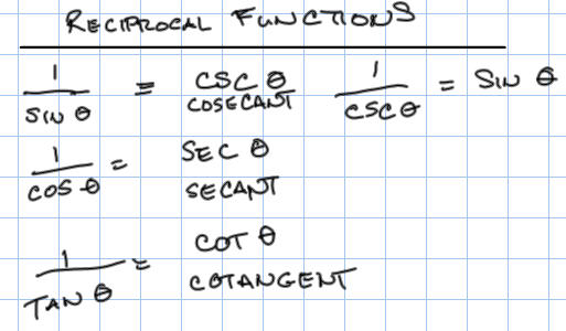 Now We Have All 6 Trig Functions And Our Chart Has Expanded To The Following