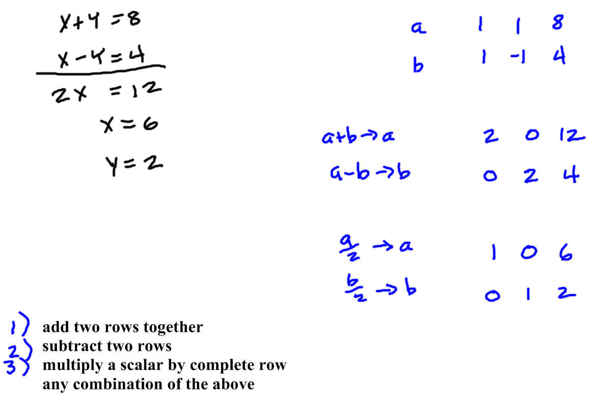 System of linear equations problems..help?